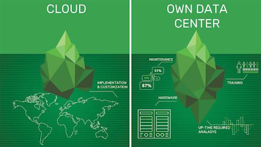 data-center-vs-cloud